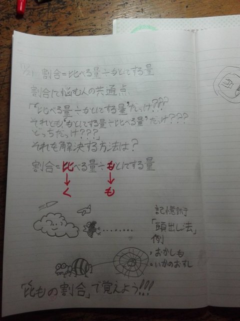 20171121_Wariai_KuraberuryoWaruMotonisururyo.jpg