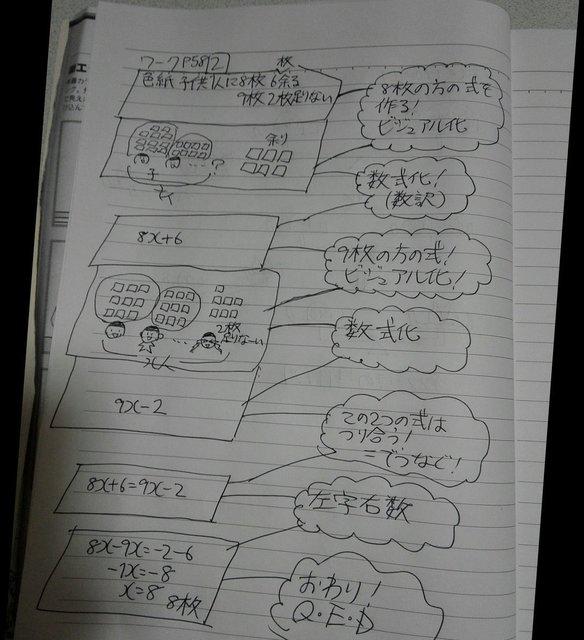 201810032255_Mathnotebook.jpg