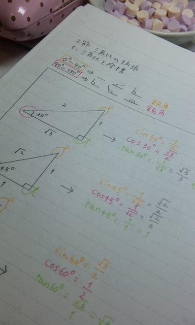 OguraYui_MathNotebook.jpg